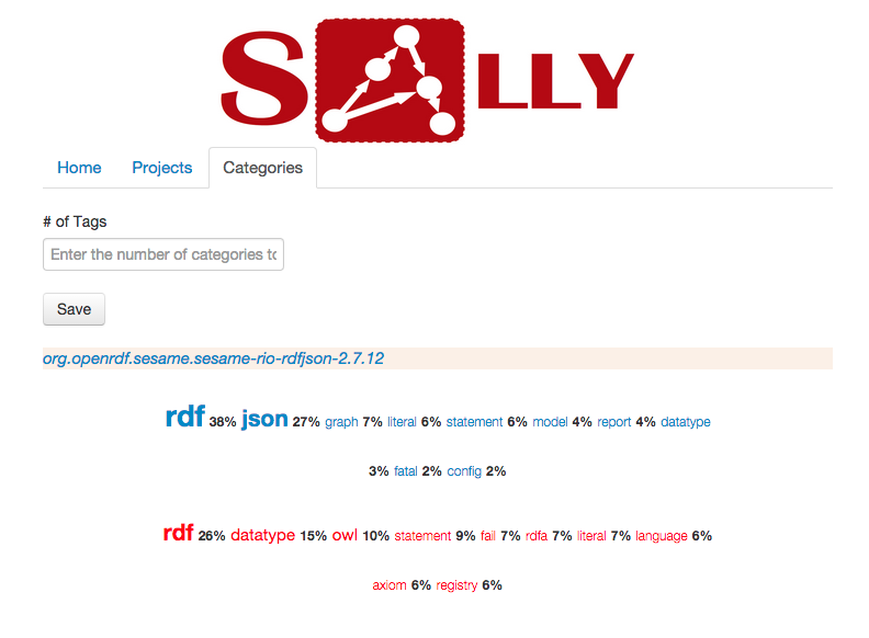 Sally: A Tool for Automatically Tagging Software Projects ::